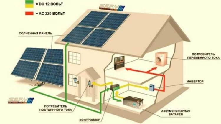 solar_panel_01-750x421-1.jpg